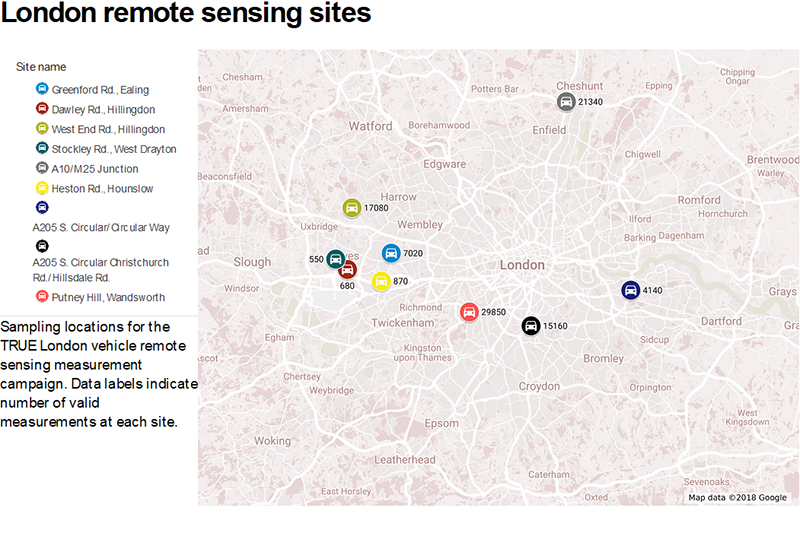 Overview of Greater London remote sensing sampling locations.